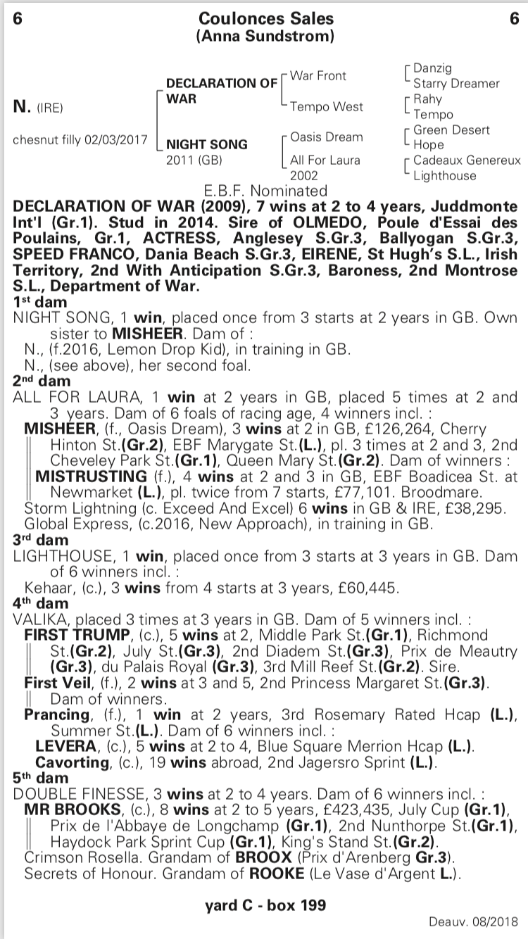 LOT 6 DECLARATION OF WAR ex NIGHT SONG - Coulonces Sales